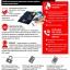 Киберпреступления и распространения своих личных данных в сети Интернет